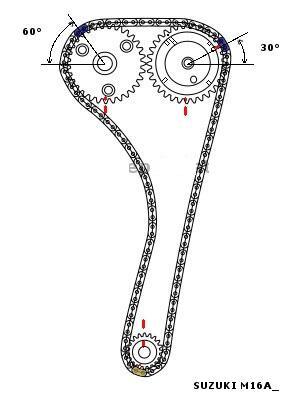 distribución de cadena suzuki 1.6 sx4