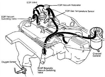 56 Chevy Wiring Diagram moreover Showthread furthermore Una Pregunta Para Valvulita 6 in addition 1977 Ford F 100 Wiring Diagram together with 1 8t Engine Diagram Front. on volkswagen vacuum diagram