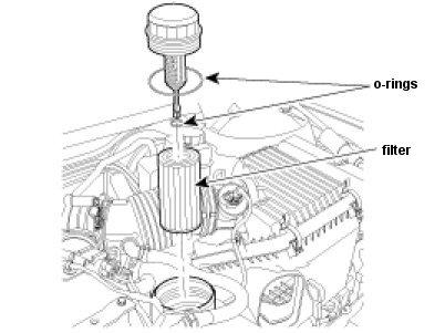 donde se encuentra el filtro de aceite