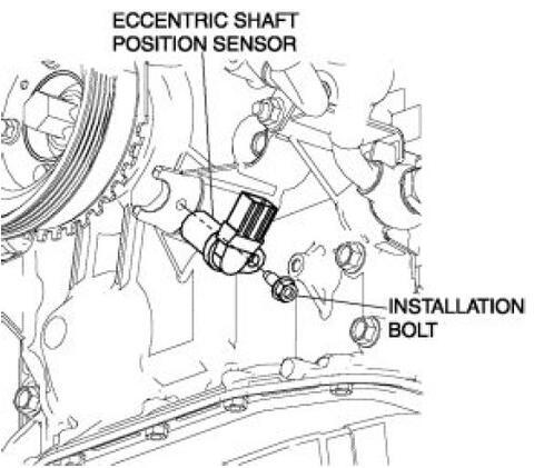 Httpselectrowiring Herokuapp Compost2005 Mazda Rx 8 Manual