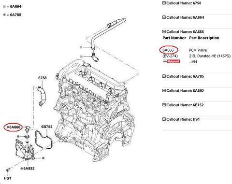 Donde c ubica la valvula pcv escape 2006 motor 2.3