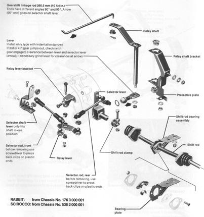 Ford Shift Linkage Diagram