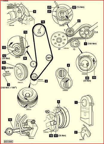 diagrama de cadena tiempo motor 2 5 nissan diagrama free engine image for user manual download. Black Bedroom Furniture Sets. Home Design Ideas