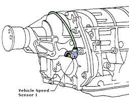 Subaru Impreza Mt Speed Sensor on 1998 Ford Taurus Manual