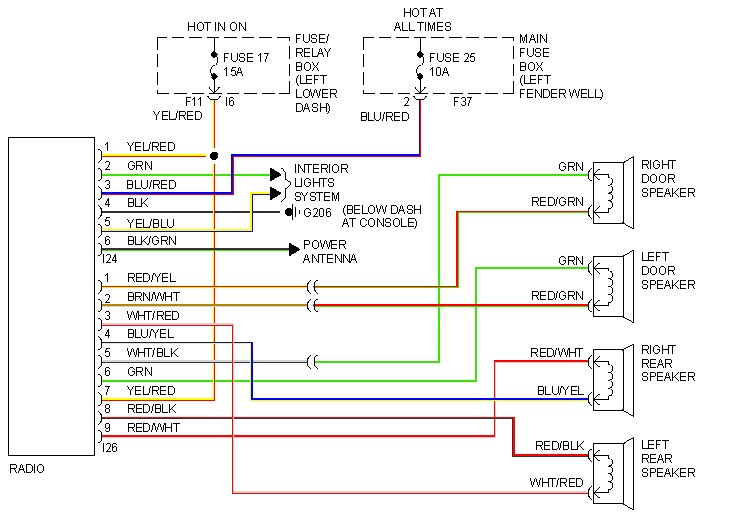 pioneer car stereo wiring diagram colors pioneer stereo wiring Dodge Stereo Wiring Color Codes pioneer radio wiring harness color code wirdig car wiring diagrams color codes wiring diagram website 1998 dodge ram 1500 stereo wiring color codes