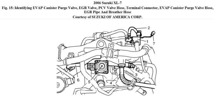 2006 suzuki grand vitara pcv valve location wiring diagramsdonde esta localizada la valvula pvcocultar fotos, videos y archivos adjuntos