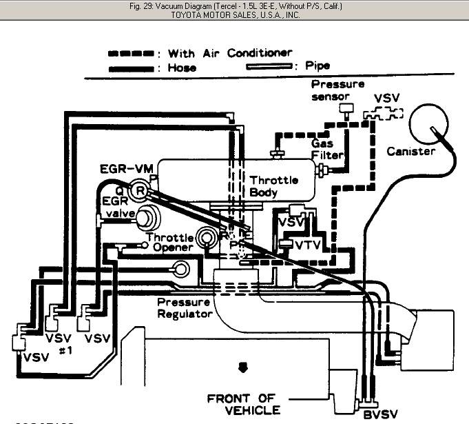 Mangueras De Vacio on 1988 toyota engine wiring diagram