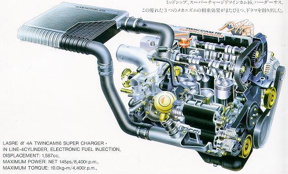 Guia Para Tunear Motores Toyota 4agze 16v
