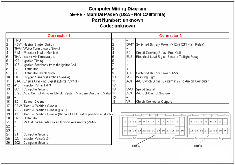 Diagram 2nz Fe Ecu Wiring Diagram Full Version Hd Quality Wiring Diagram Wiring Diagram Origineworkingaussies Fr