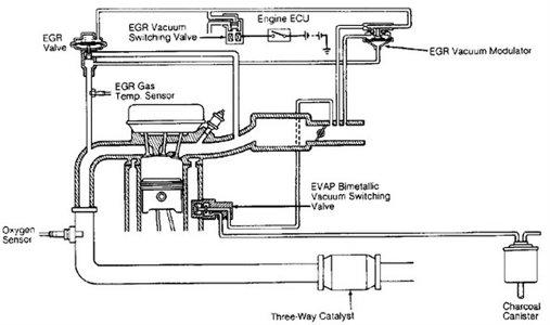 Toyota Tercel Vacuum Diagram on Toyota Camry V6 Engine Diagram