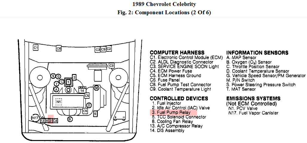 Ubicacion De Componentes Del Chevrolet Celebrity on Chevy 4 3 Vacuum Diagram