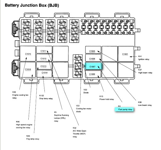 Diagram  Bmw Fuel Pump Relay Location As File Ha99128