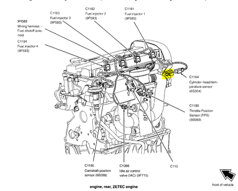 Ubicacion Del Sensor De Temperatura Del Ford Zetec on Ford Cylinder Head Temperature Cht Sensor Location