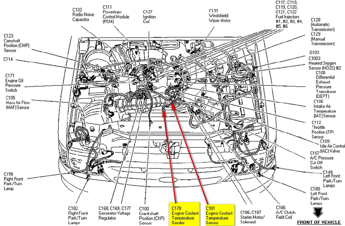 ford 3.0 v6 engine diagram sensor de temperatura  sensor de temperatura