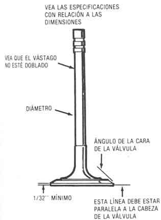 valvula, ajuste de valvulas, calibración de valvulas, asiento de valulas