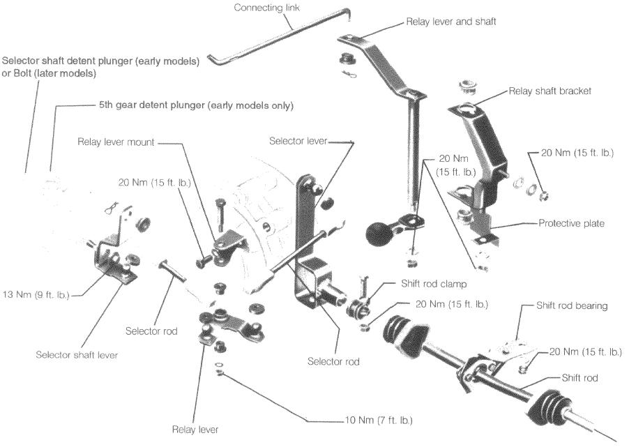 1987 Nissan 300zx Engine Diagram on mustang automatic shifter diagram